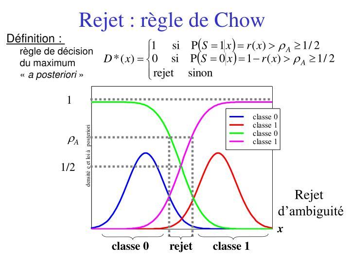 Rejet : règle de Chow
