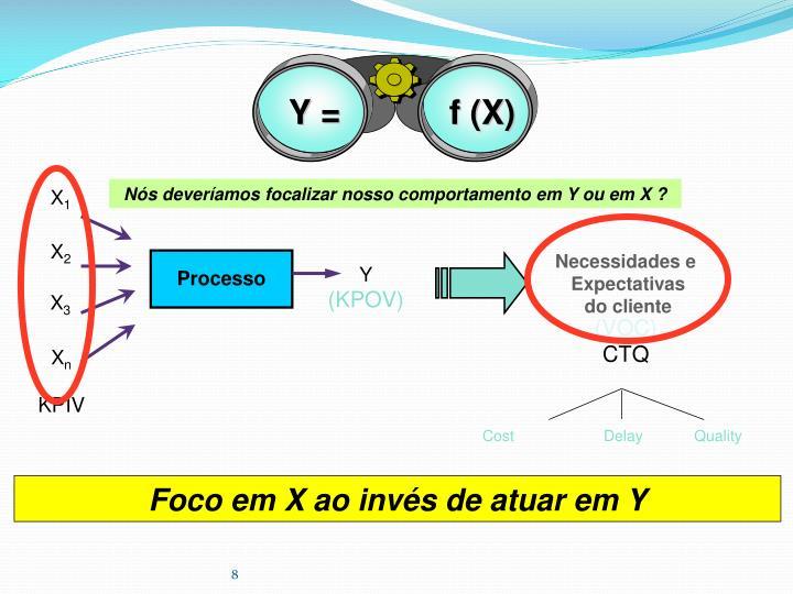Nós deveríamos focalizar nosso comportamento em Y ou em X ?