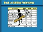 back to building projections