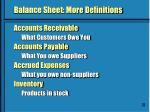 balance sheet more definitions