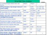 ecal r d plan outline