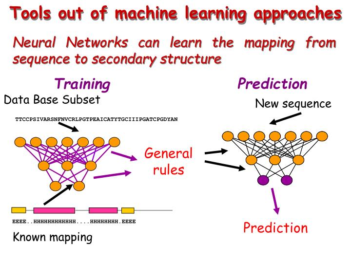 Tools out of machine learning approaches