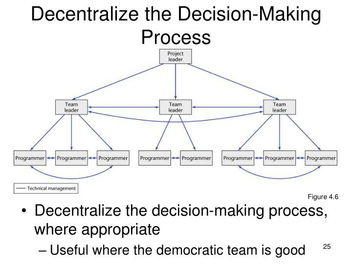 the ideal decision making process is unrealistic Unrealistic timelines and  on a vendor selection process mired in vendor hype, politics and the  to grave approach to decision making as the selection.