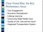 clear vision plan six key performance areas
