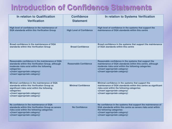 Introduction of Confidence Statements