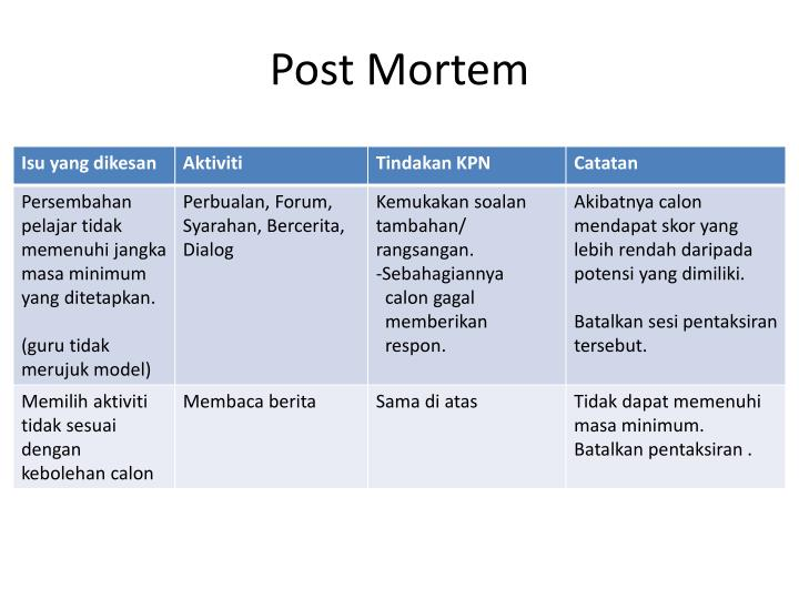 ppt - post mortem powerpoint presentation