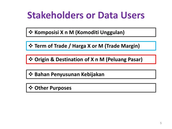 Stakeholders or Data Users