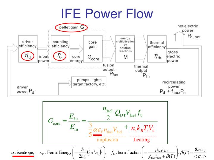 IFE Power Flow