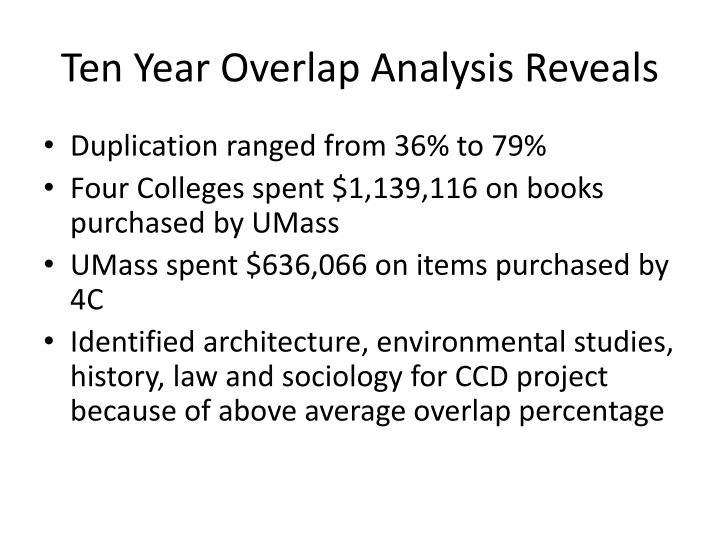 Ten Year Overlap Analysis Reveals