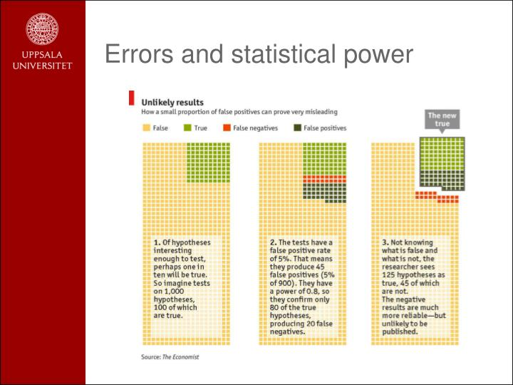 Errors and statistical power