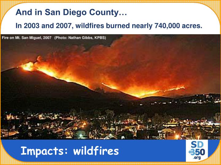 And in San Diego County…