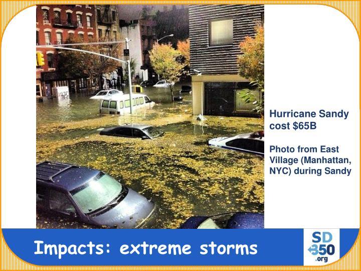 Hurricane Sandy cost $65B
