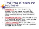 three types of reading that build fluency