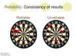 reliability consistency of results