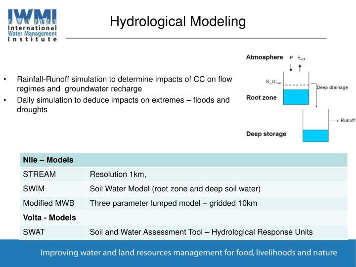 Hydrological Modeling