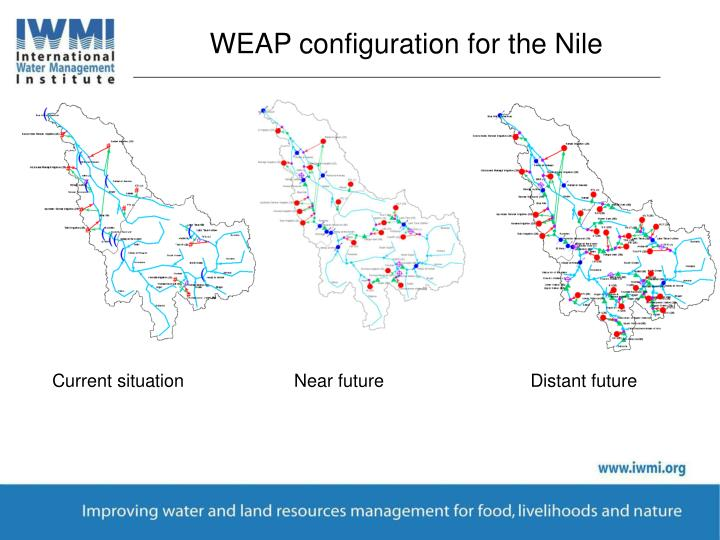WEAP configuration for the Nile