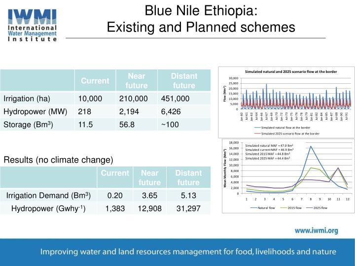 Blue Nile Ethiopia: