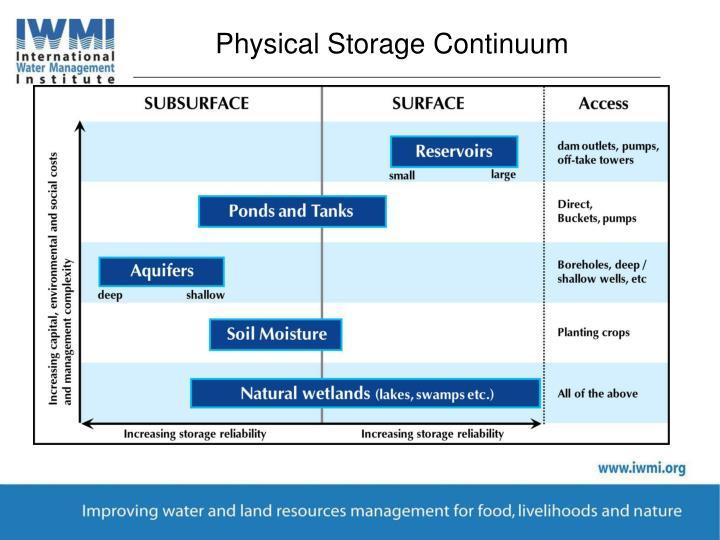Physical Storage Continuum