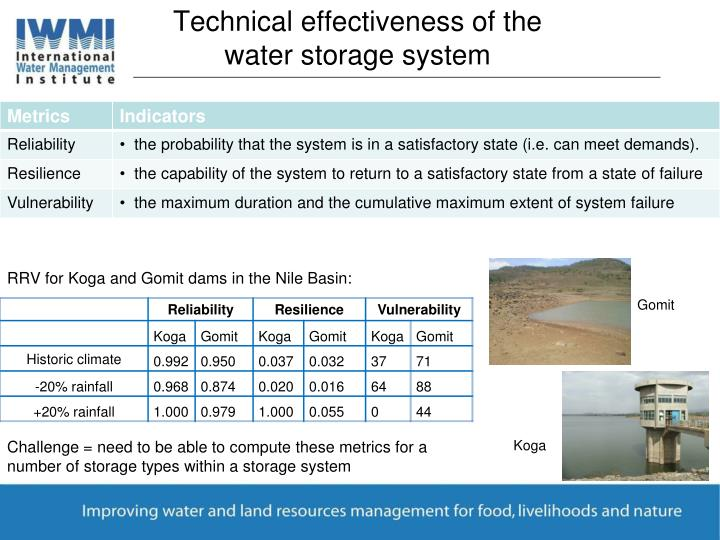 Technical effectiveness of the