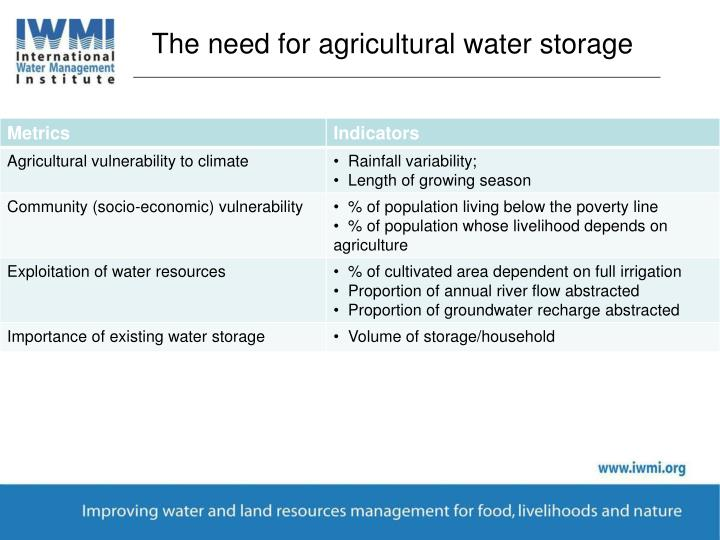The need for agricultural water storage
