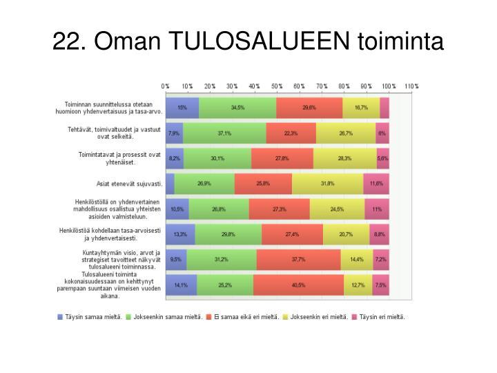 22. Oman TULOSALUEEN toiminta