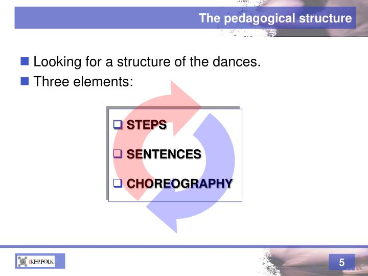 The pedagogical structure