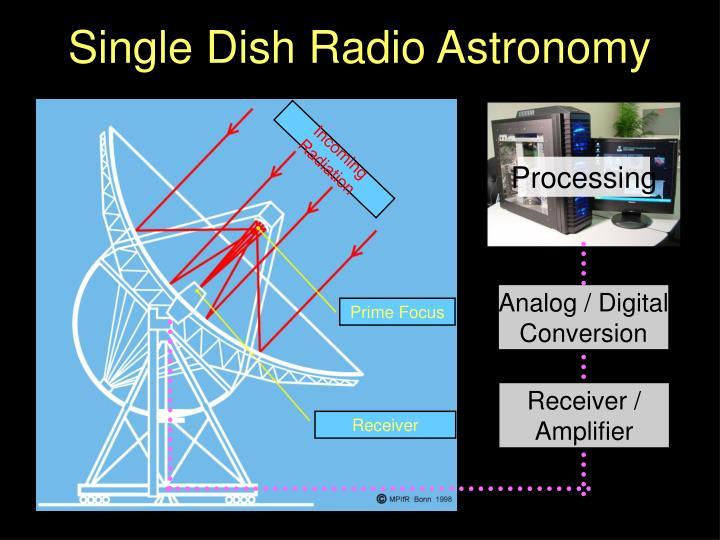 Single Dish Radio Astronomy