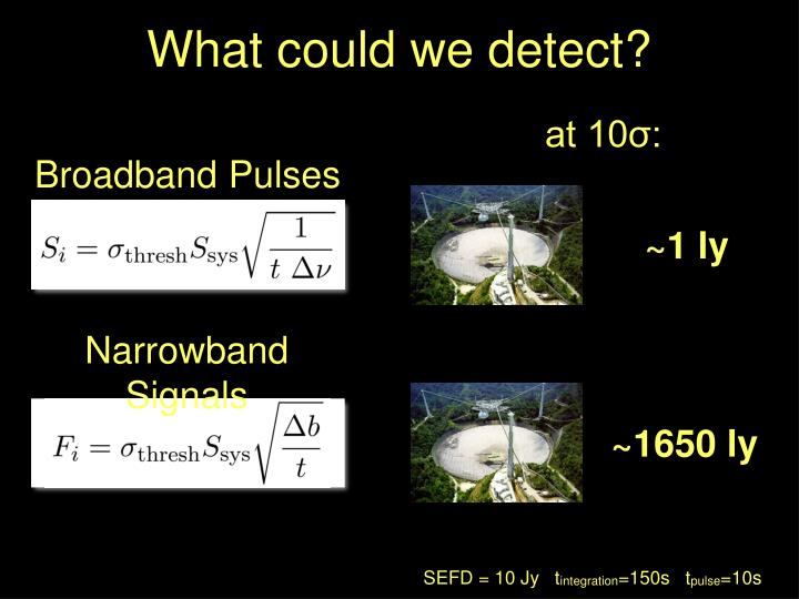 What could we detect?