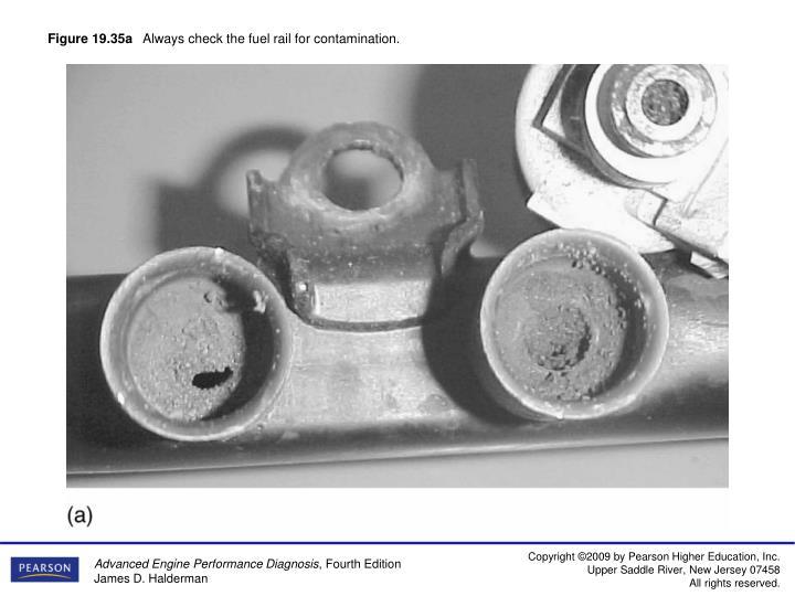Figure 19.35a