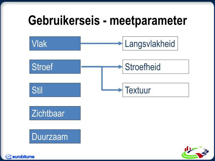 Gebruikerseis - meetparameter