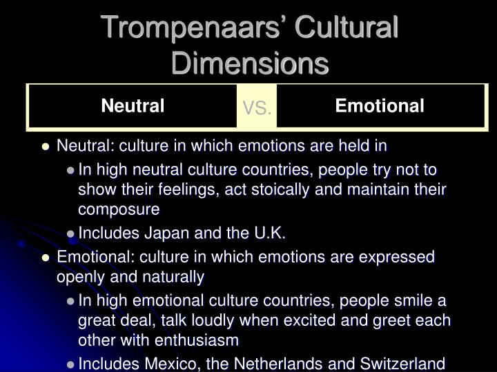 hofstede and trompenaars Learn about geert hofstede's 5 cultural dimensions - online mba, online mba courses, geert hofstede what are fons trompenaars cultural dimensions.
