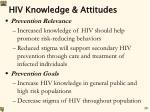 hiv knowledge attitudes