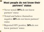 most people do not know their partners status