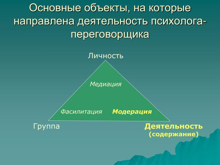 Основные объекты, на которые направлена деятельность психолога-переговорщика