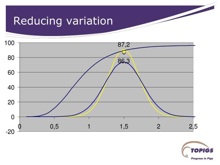 Reducing variation