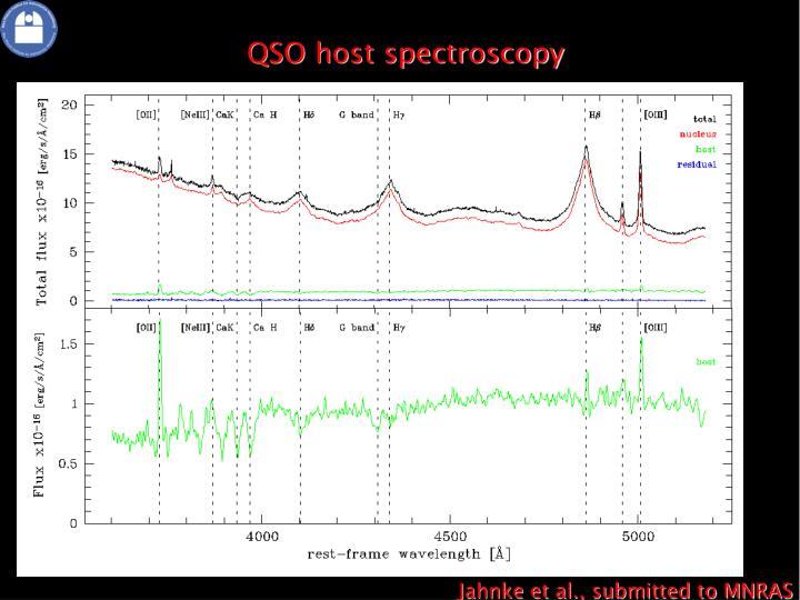 QSO host spectroscopy