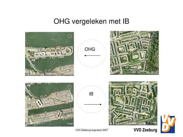 OHG vergeleken met IB