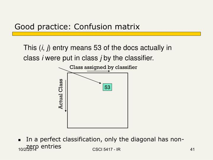 Good practice: Confusion matrix