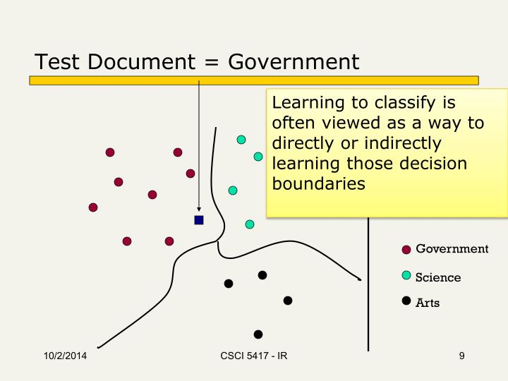 Test Document = Government