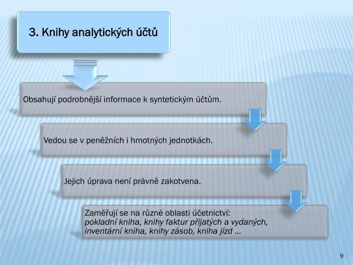 3. Knihy analytických účtů