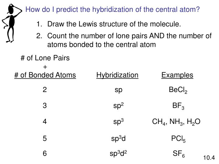 How do I predict the hybridization of the central atom?