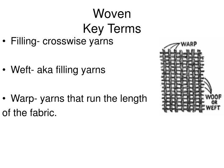 Woven key terms
