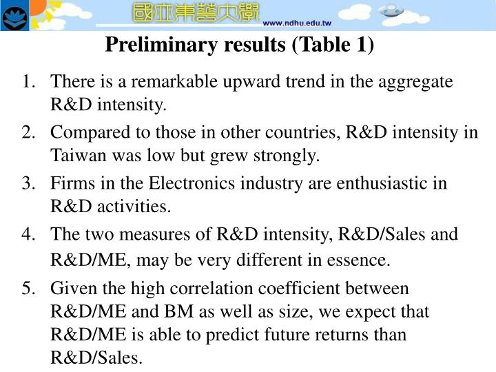 Preliminary results (Table 1)