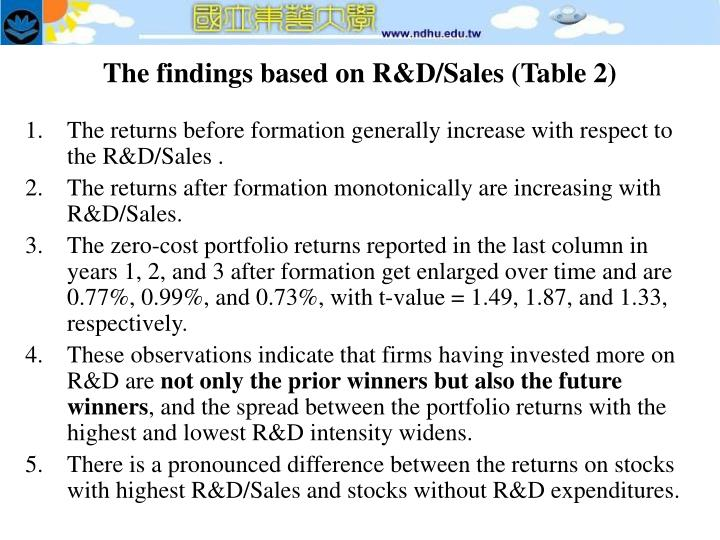 The findings based on R&D/Sales (Table 2)
