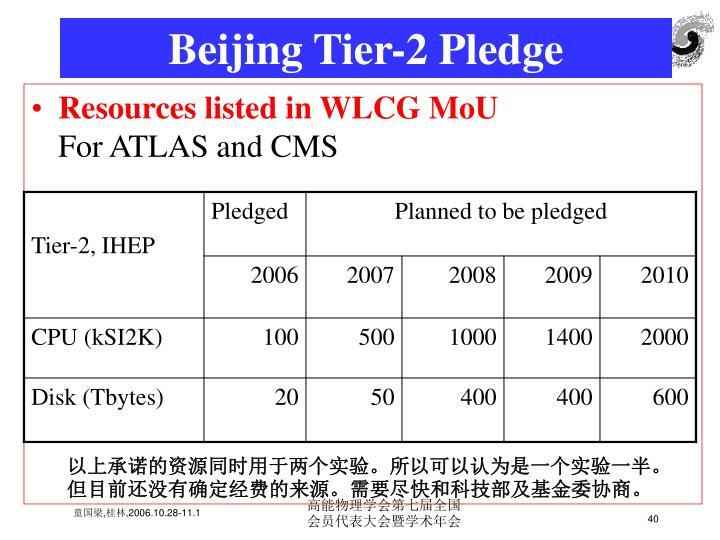 Beijing Tier-2 Pledge