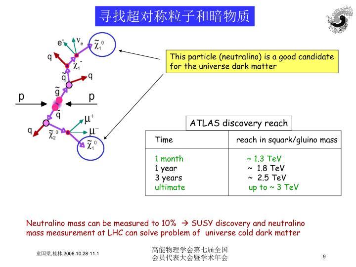 ATLAS discovery reach
