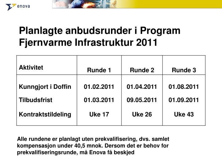 Planlagte anbudsrunder i Program Fjernvarme Infrastruktur 2011