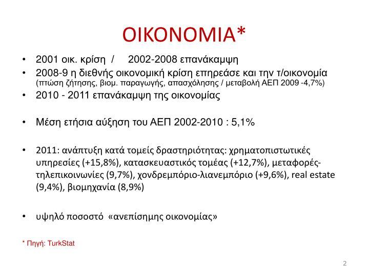 Ikonomia
