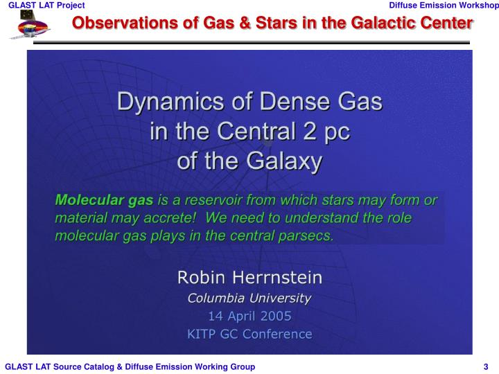 Observations of gas stars in the galactic center