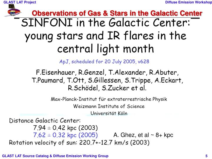 Observations of Gas & Stars in the Galactic Center